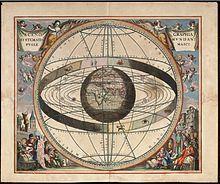 Johannes von Loon (1611-1686 ca.), Scenographia systematis mundani Ptolemaici