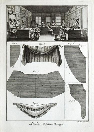 """""""La marchande de Modes"""" (Encyclopédie méthodique, 1786)"""